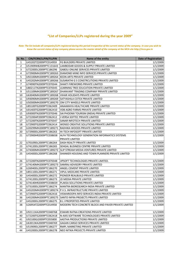 List of Companies/LLPs registered during the year 2009""