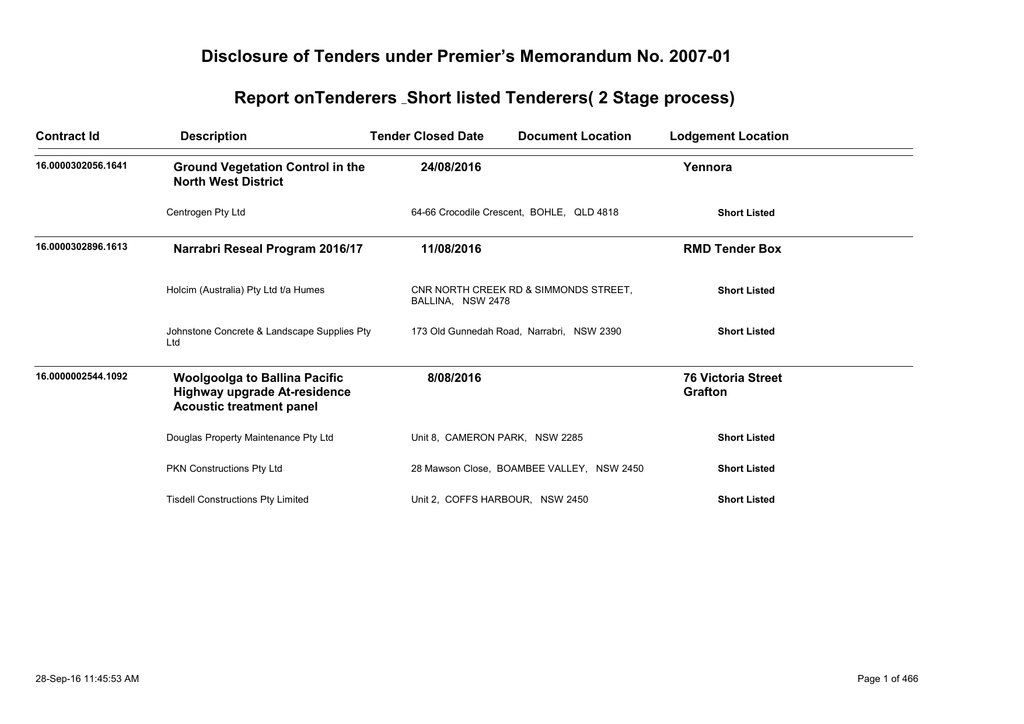 Disclose panel tenders - Roads and Maritime Services