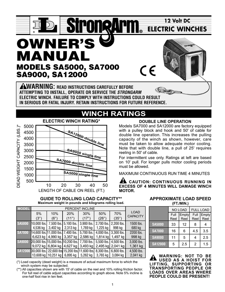 Owners Manual Northern Tool Equipment Warn 1000 Ac Winch Motor Wiring Diagram