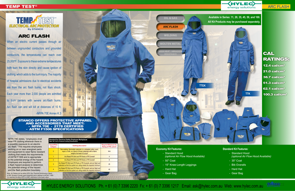 511fbf887304 Stanco Arc Flash Clothing