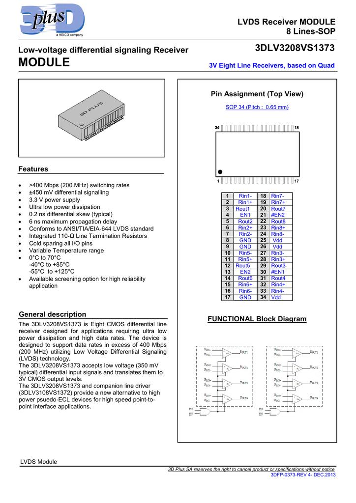 3DLV3208VS1373