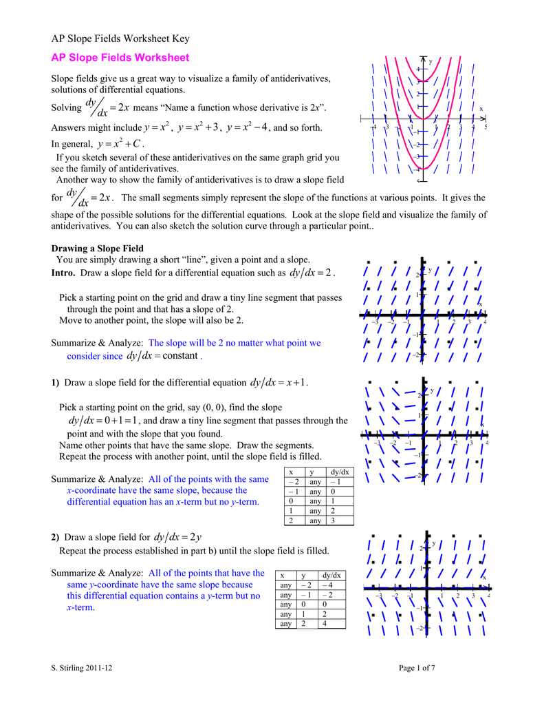 Worksheets Slope Fields Worksheet ap slope fields worksheet key