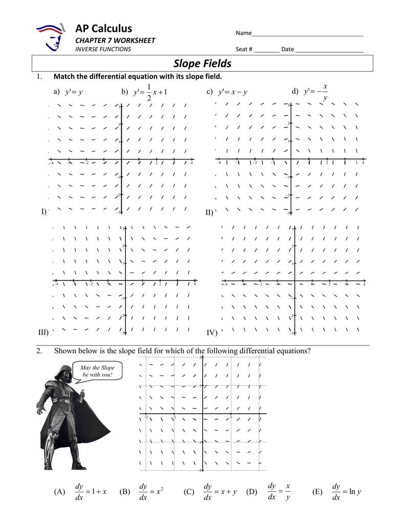 Worksheets Slope Fields Worksheet slope fields liberty high school