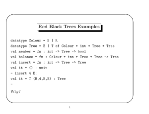 Red Black Trees Examples