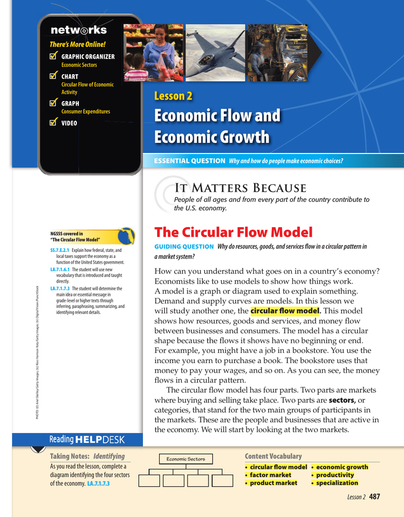 Economic flow and economic growth mcgraw hill nvjuhfo Images