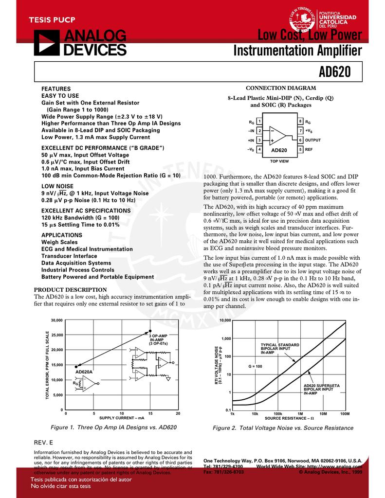Ad620 Repositorio Digital De Tesis Pucp Representative Schematic Of A Currentfeedback Opamp Or Amplifier