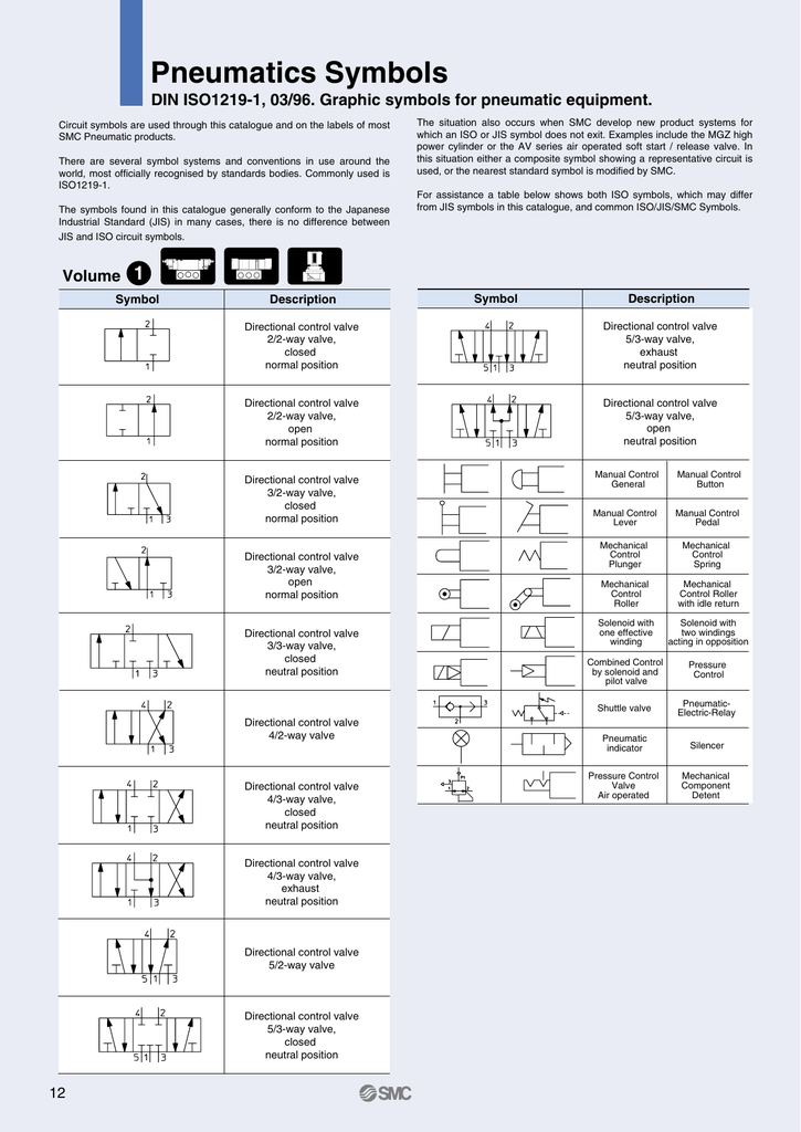 pneumatic symbols Graphic symbols standards pneumatic symbols conform to and are devised from  the international standard iso this covers graphical symbols for fluid power.