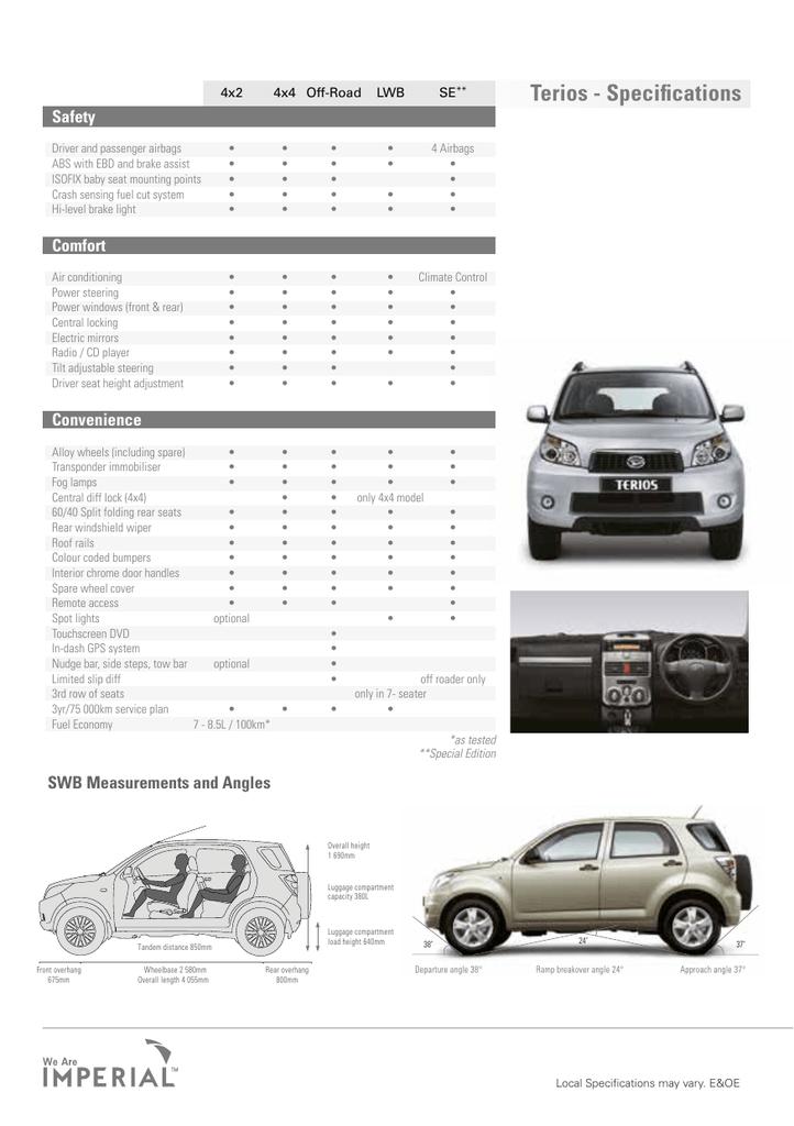Terios Specifications, Stoplamp Led Bar Daihatsu Sirion