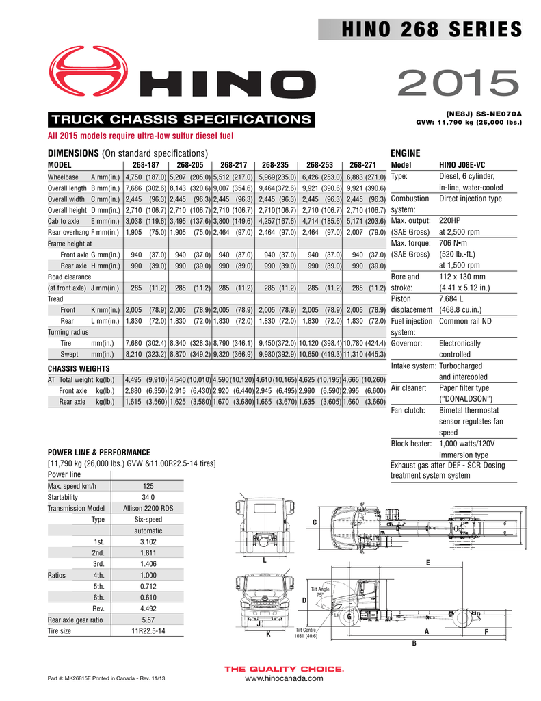 2015 hino 268 series specifications