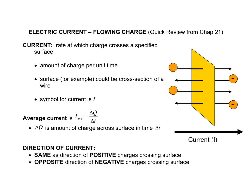 24 electric current buycottarizona Images