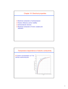 Chapter 18 Electrical properties Temperature dependence of
