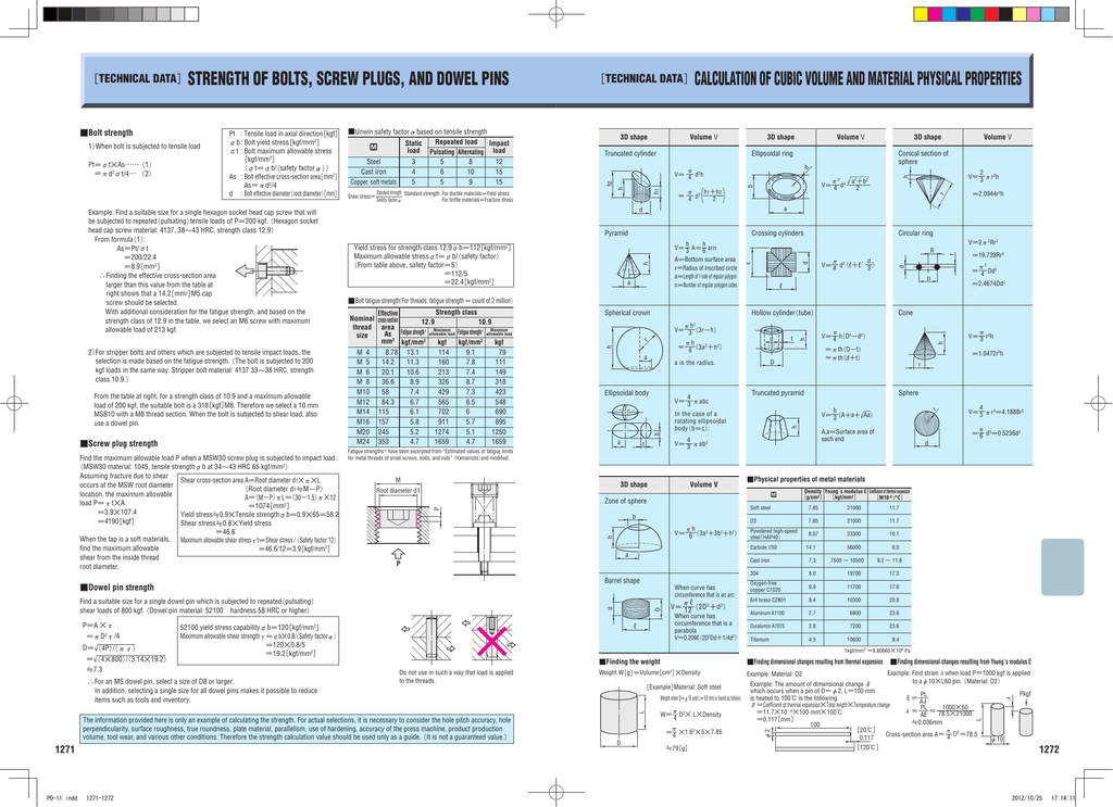 technical data]strength of bolts, screw plugs, and dowel pins