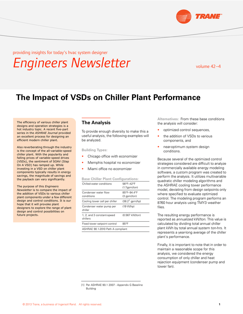 Impact Of Vsds On Chiller Plant Performance