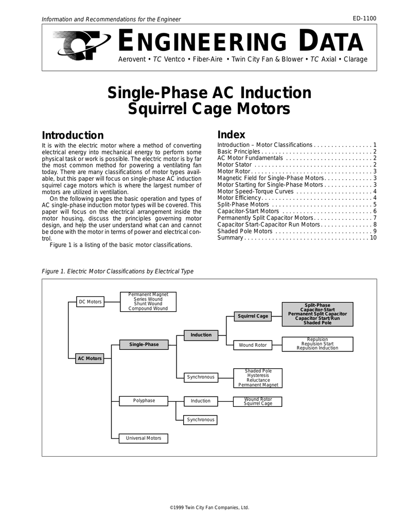 Single Phase Ac Induction Squirrel Cage Motors Synchronized Triac For Small Motor Speed Control