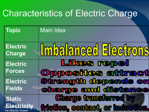 Characteristics of Electric Charge