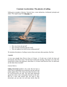 Constant Acceleration: The physics of sailing