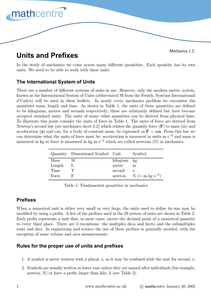 Units And Prefixes