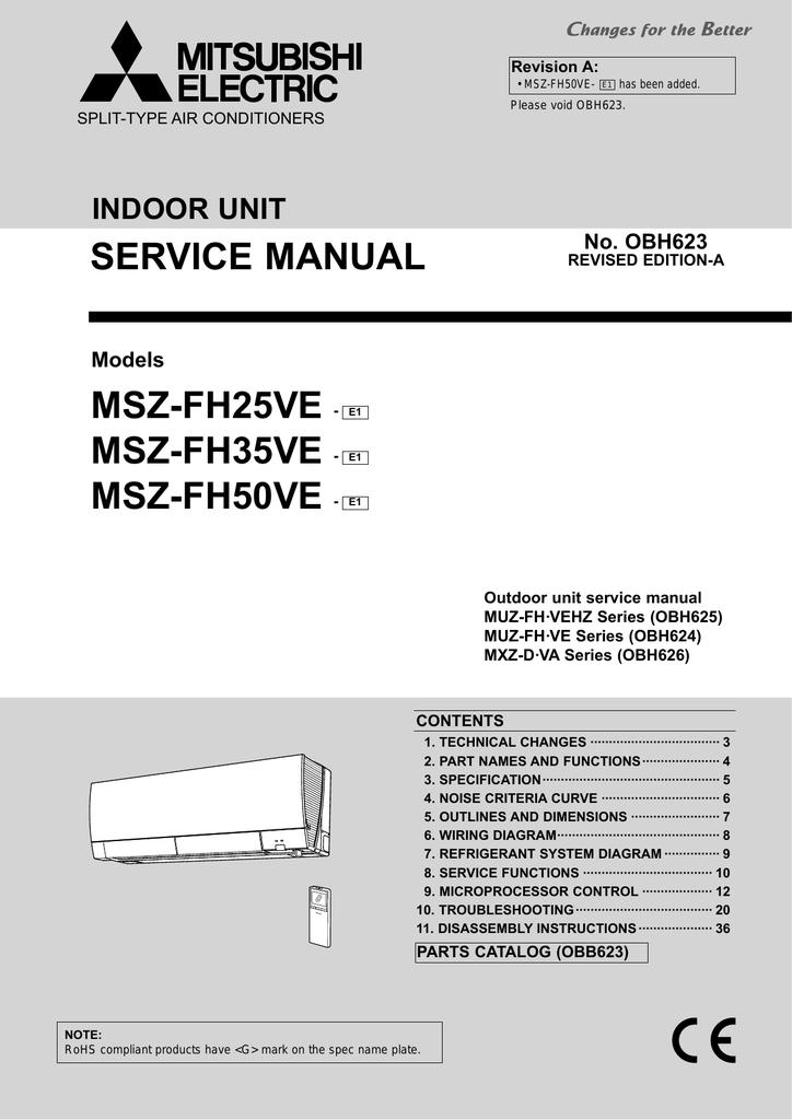 Strange Split Type Air Conditioners Mitsubishi Electric Msz Wiring 101 Akebretraxxcnl