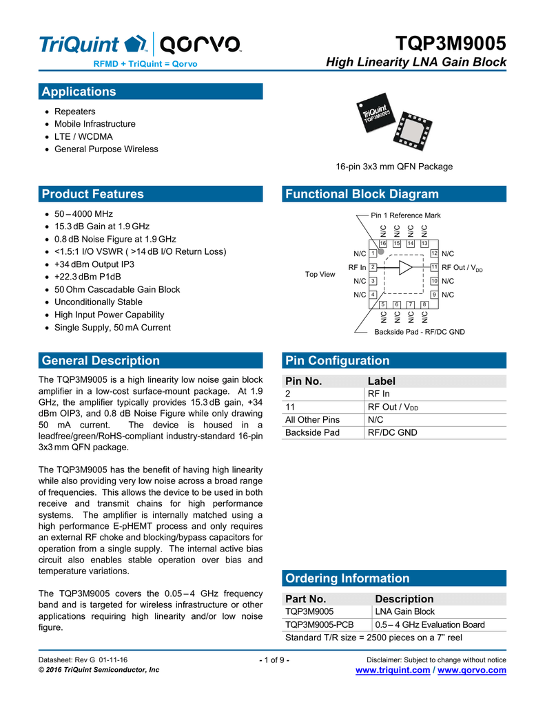 Datasheet - TriQuint