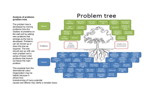 Analysis of problems (problem tree)