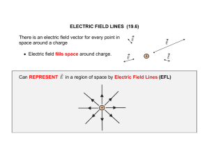 ELECTRIC FIELD LINES (19.6) There is an electric field vector for