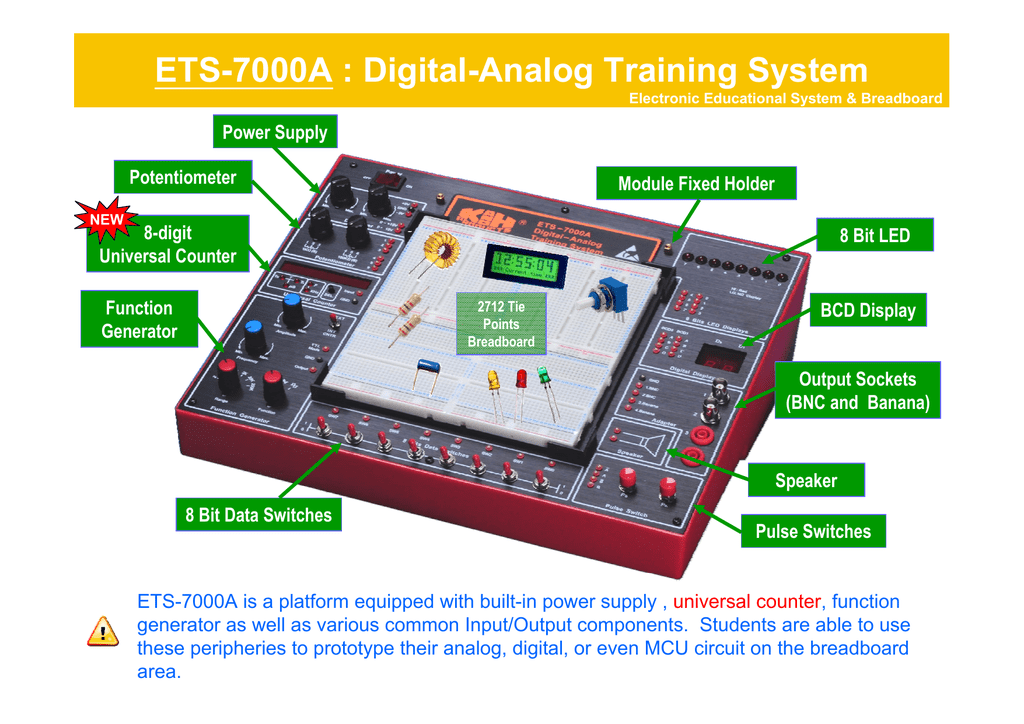 Optional Modules … ETS-7000A : Digital