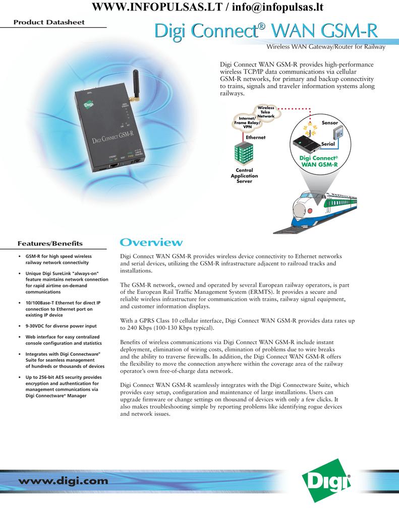 Digi Connect WAN GSM-R