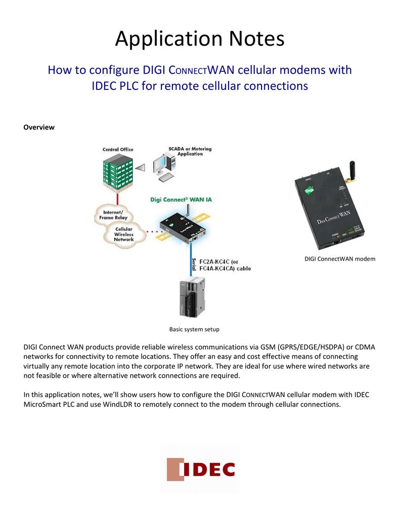 DIGI CONNECTWAN cellular modem