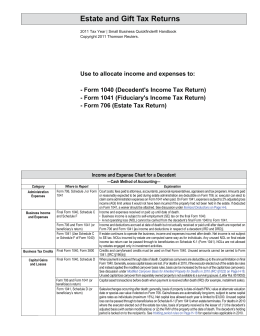 Small Business Quickfinder Handbook—2011 Tax Year