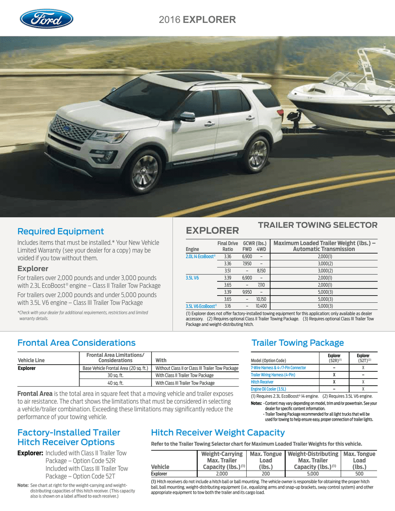2016 Ford Explorer Trailer Towing Selector