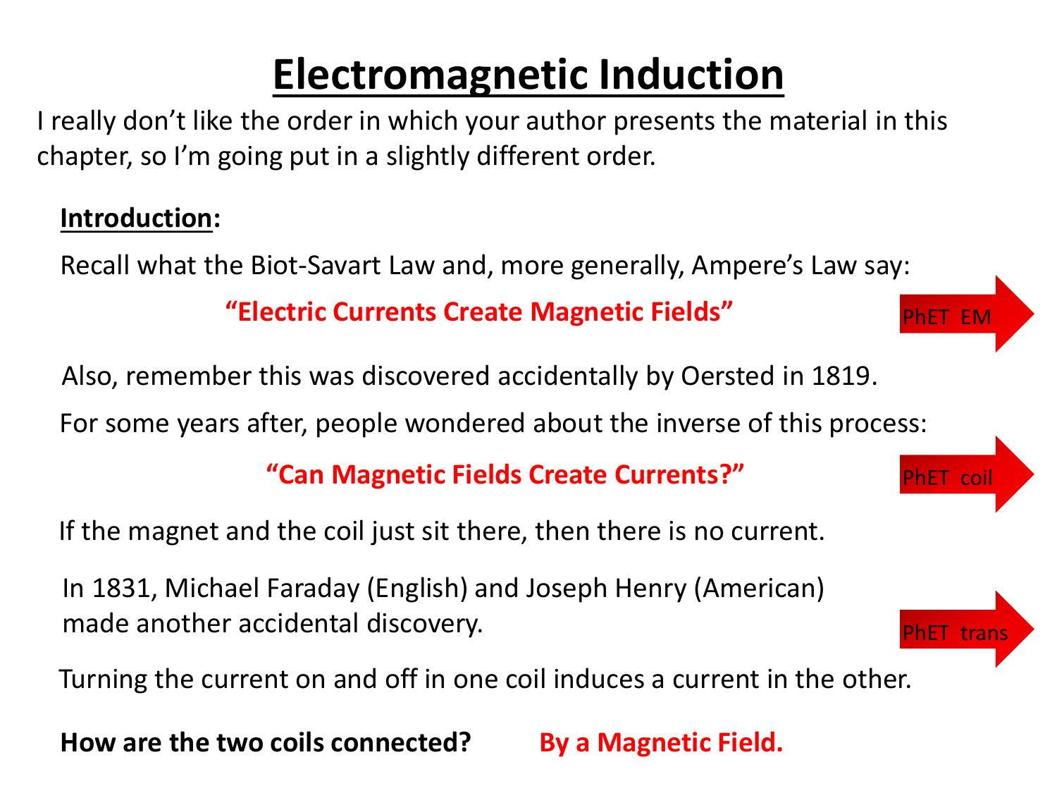 electromagnetic induction coil