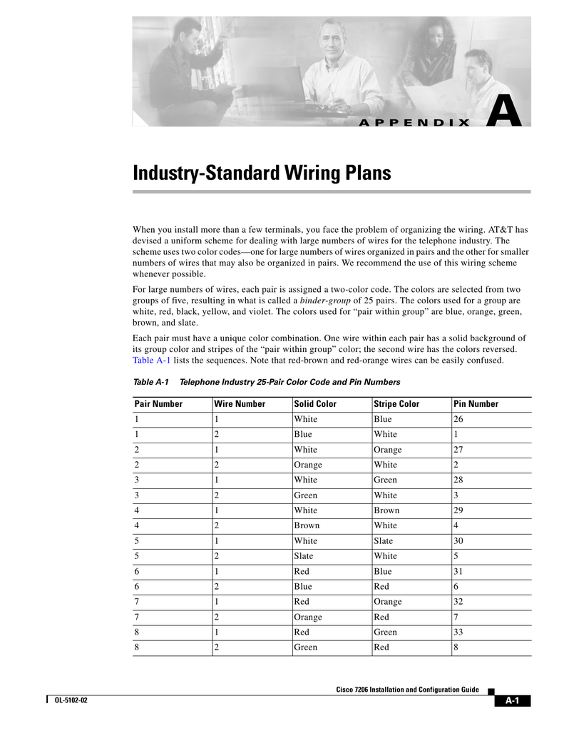 Industry-Standard Wiring Plans