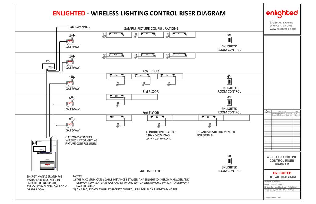 controls riser diagram   22 wiring diagram images