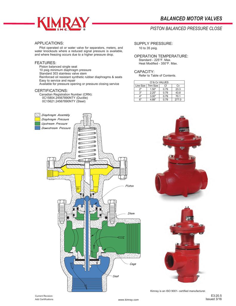 water valve stem diagram wiring diagrams home Faucet Valves Stem Diagrams