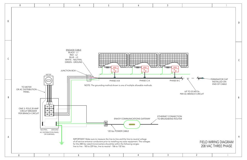 [DIAGRAM_38DE]  field wiring diagram 208 vac three phase | 208 Single Phase Sub Panel Wiring Diagram |  | Studylib