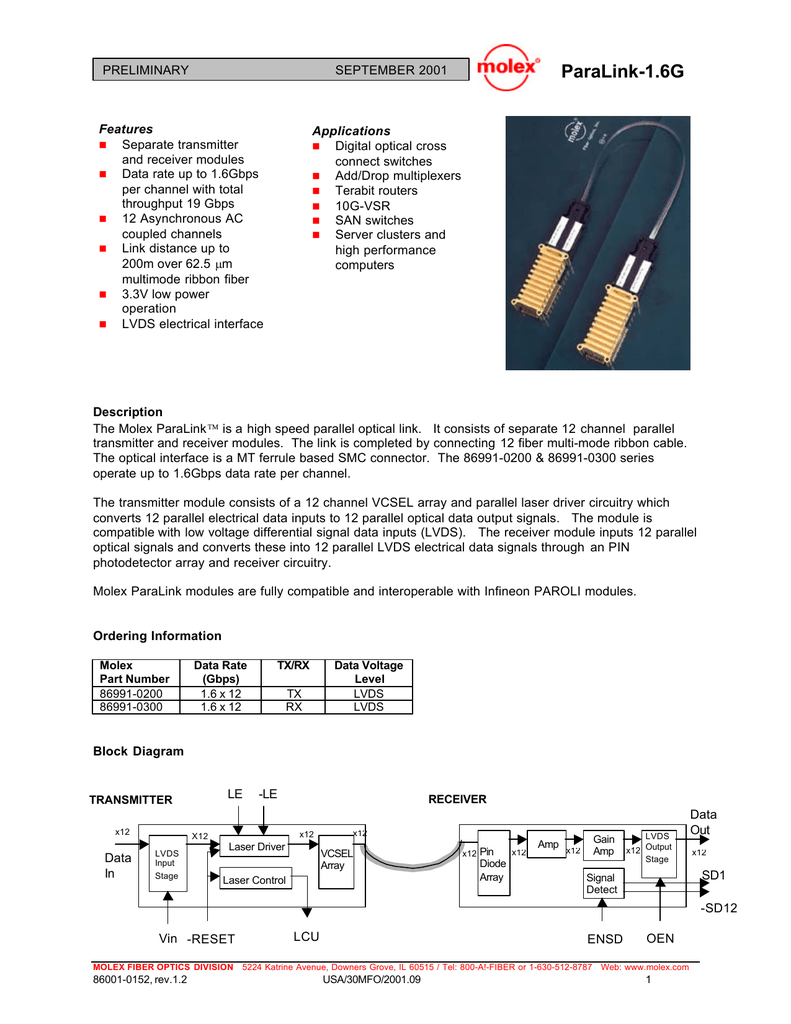 Molex 86991 0200 Datasheet Optical Fiber Transmitter Block Diagram