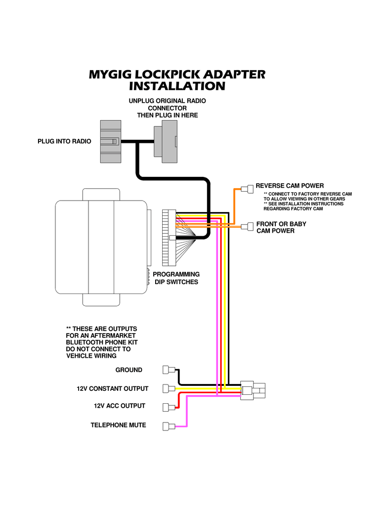 Mygig Wiring Diagram Great Design Of 2014 Jeep 430 Uconnect 730n Sunroof Basic Electrical Diagrams