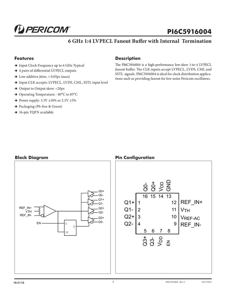 PI6C5916004