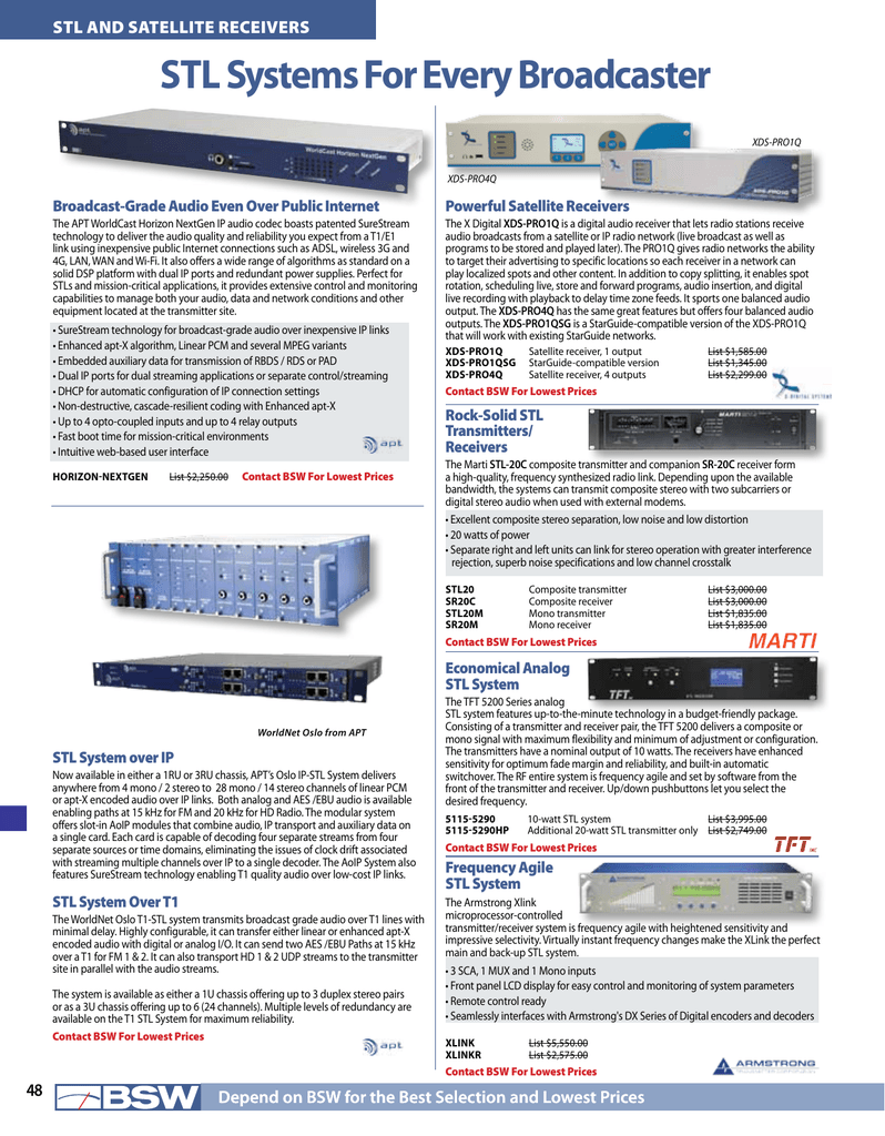 Stl Systems For Every Broadcaster Boosting The Output Power Of Low Fm Broadcast Band Exciters Is 018906842 1 64c835981ae13c0e1dfc08128aba535d