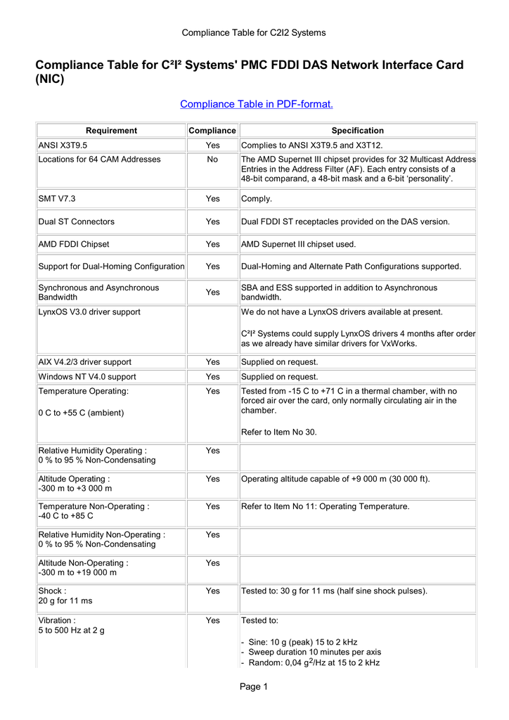Compliance Table in PDF-format