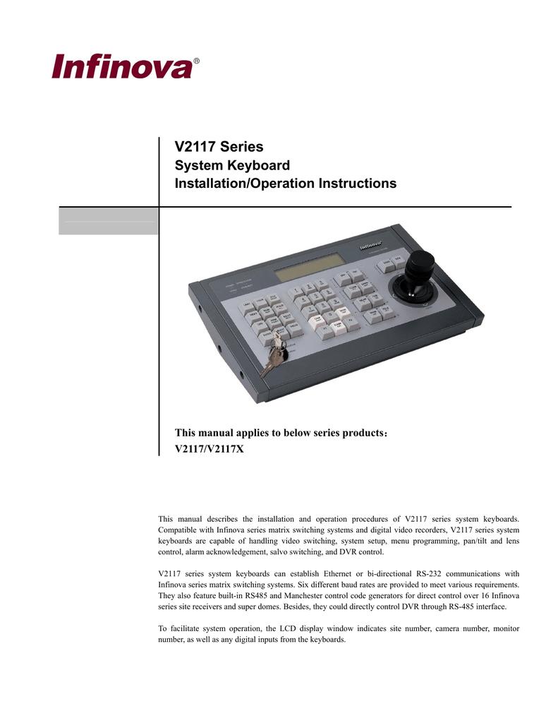 Manual Pdf Or Rar Pelco Rs485 Ptz Wiring Diagram