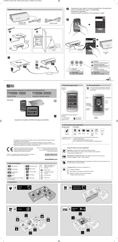 application tydom 2000