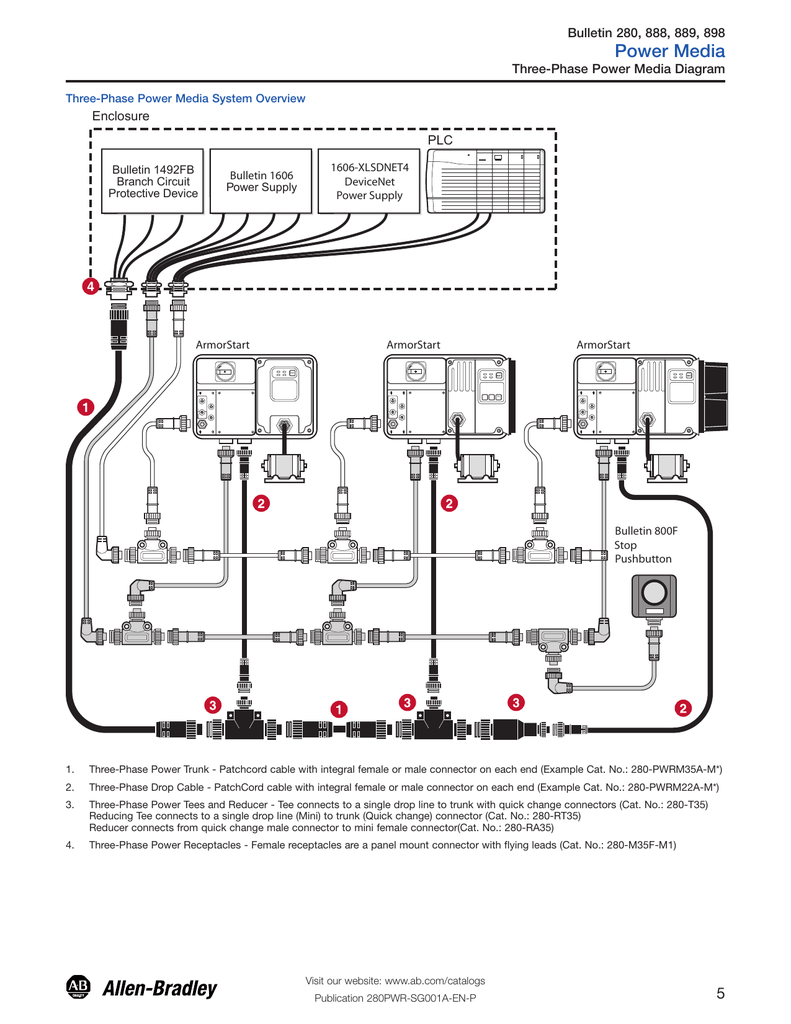 Powerflex 700 Feedback Wiring Diagram 3 Wire Computer Fan 4 Power Flex Free Download Playapkco On