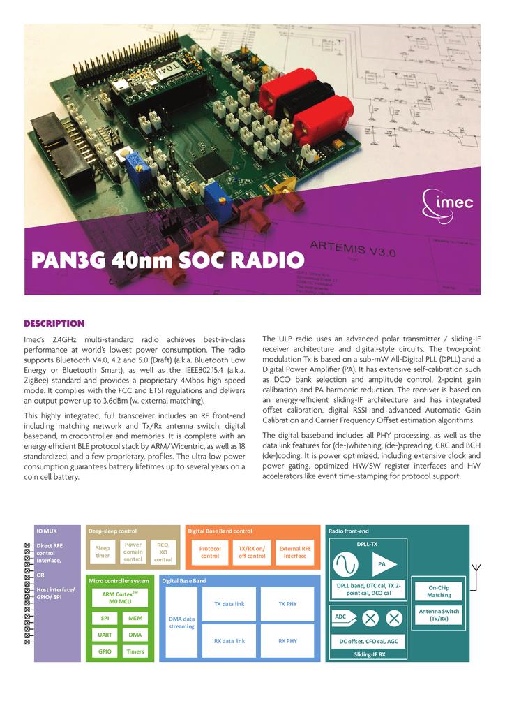 PAN3G 40NM SOC Radio